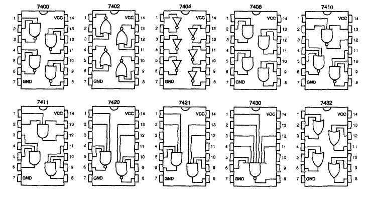 Корпусы интегральных схем