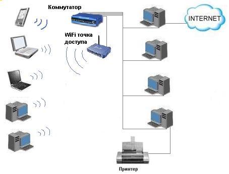LAN_plus_WiFi_4